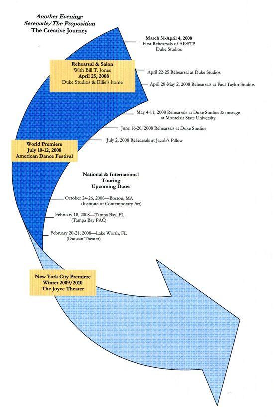 BTJ Graphic